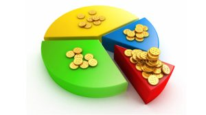 Valorisation financière de l'entreprise